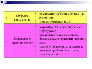 6 Шефское направление организация шефства старших над младшими; помощь ветера