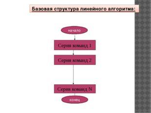 Базовая структура линейного алгоритма: начало конец Серия команд 1 Серия кома