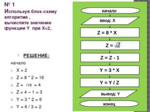 № 1 Используя блок-схему алгоритма , вычислите значение функции Y при X=2, РЕ