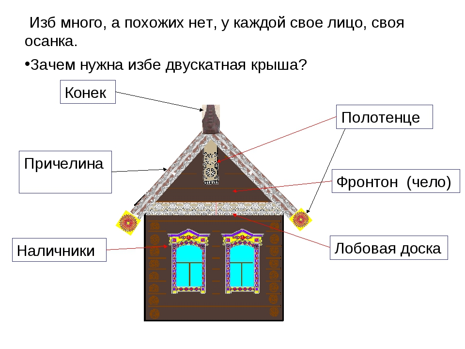 Деревянный конек на крышу своими руками 73