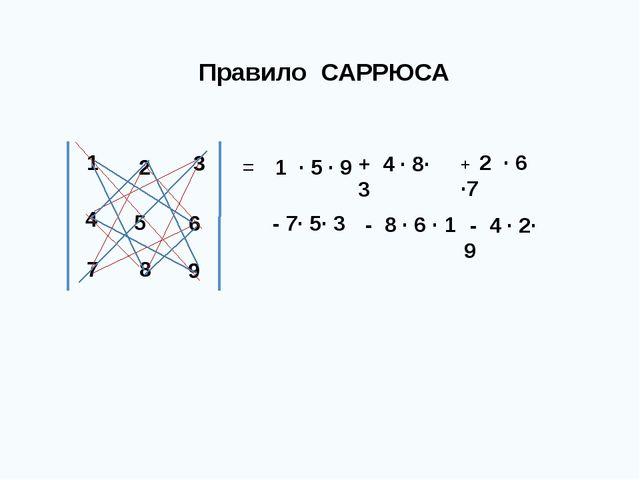 Правило САРРЮСА = - 4 · 2· 9 1 · 5 · 9 + 4 · 8· 3 + 2 · 6 ·7 - 7· 5· 3 - 8 ·...