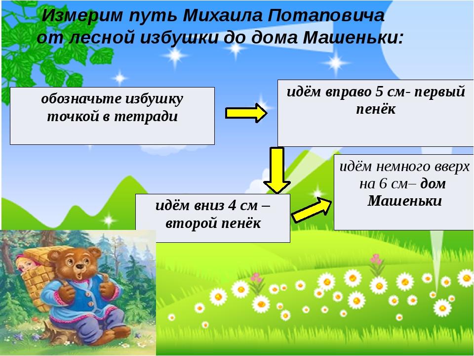 Измерим путь Михаила Потаповича от лесной избушки до дома Машеньки: обозначь...