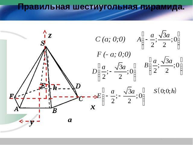 Правильная шестиугольная пирамида. a h C (a; 0;0) F (- a; 0;0) х y z