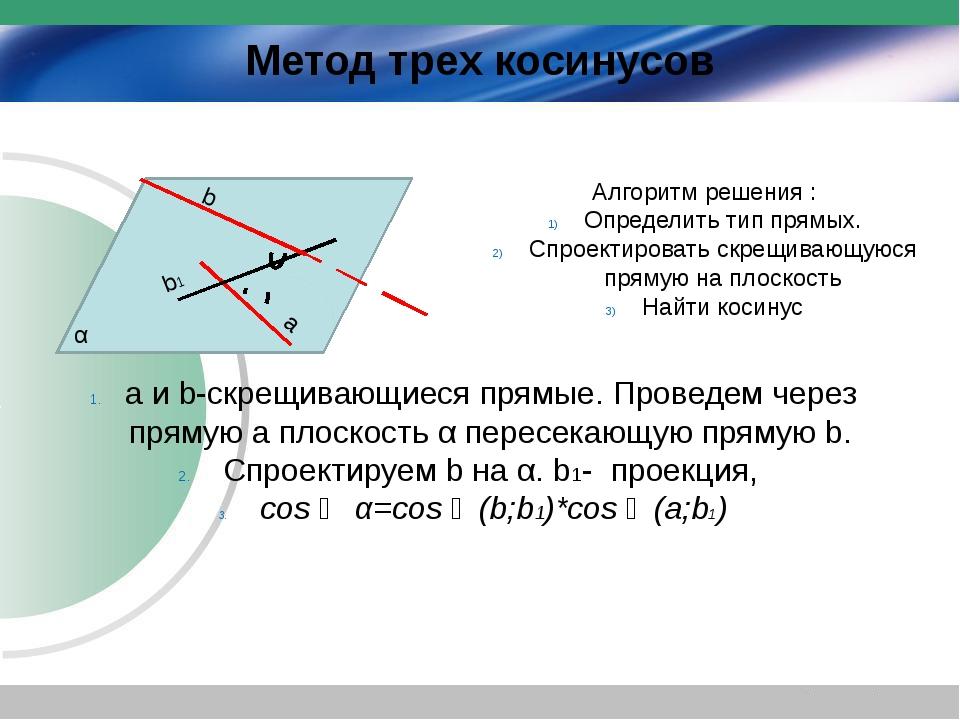 Метод трех косинусов a b b1 Алгоритм решения : Определить тип прямых. Спроект...