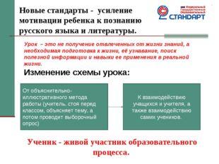 Новые стандарты - усиление мотивации ребенка к познанию русского языка и лите