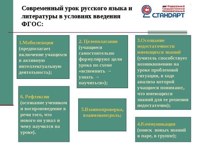Современный урок русского языка и литературы в условиях введения ФГОС: 1.Моби...