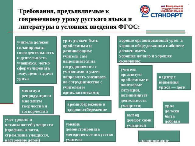 Требования, предъявляемые к современному уроку русского языка и литературы в...