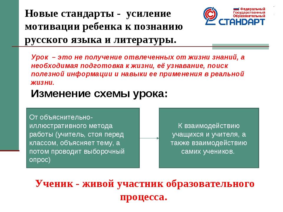 Новые стандарты - усиление мотивации ребенка к познанию русского языка и лите...