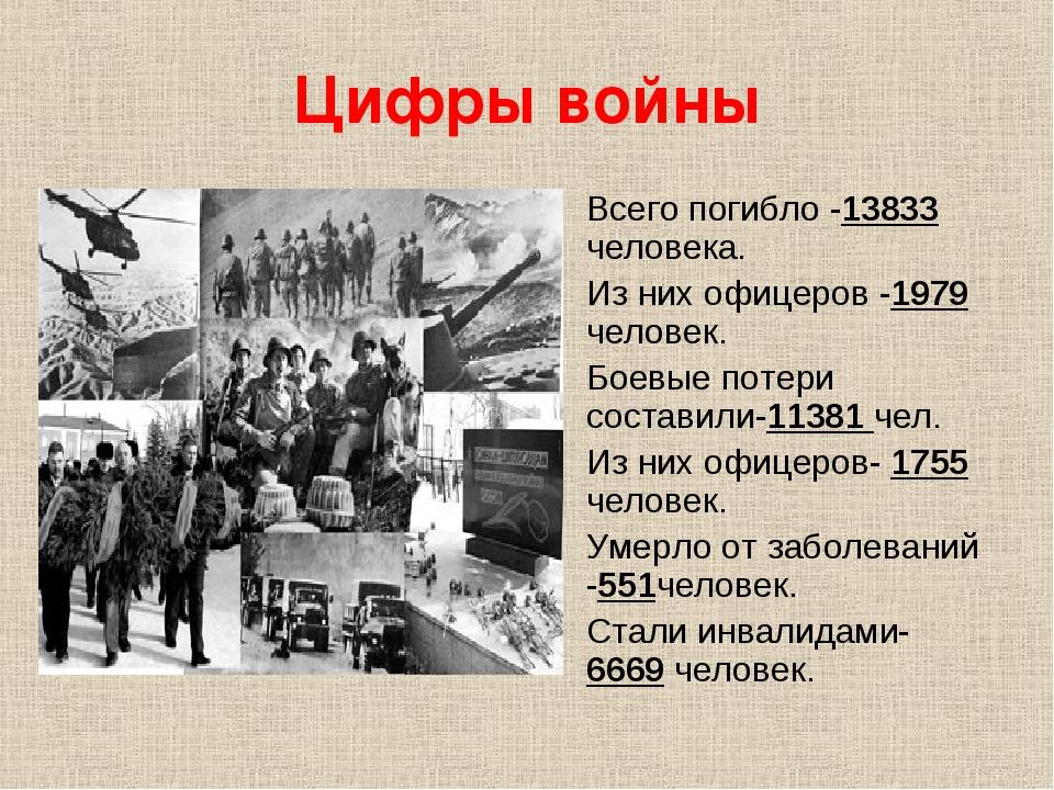 Цифры войны Всего погибло -13833 человека. Из них офицеров -1979 человек. Бое...