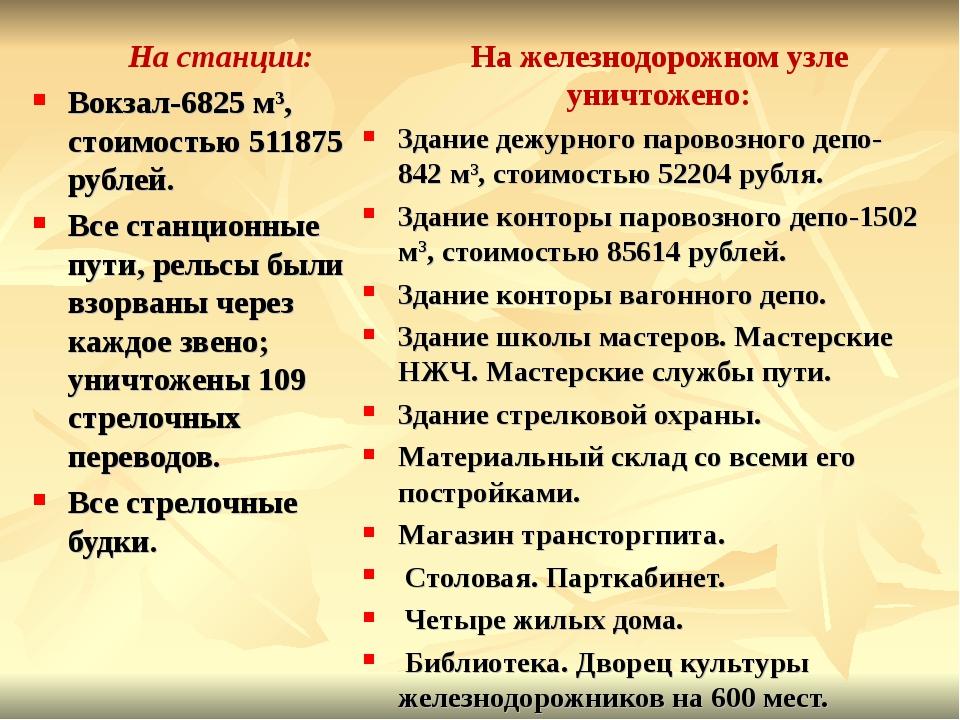 На станции: Вокзал-6825 м3, стоимостью 511875 рублей. Все станционные пути...