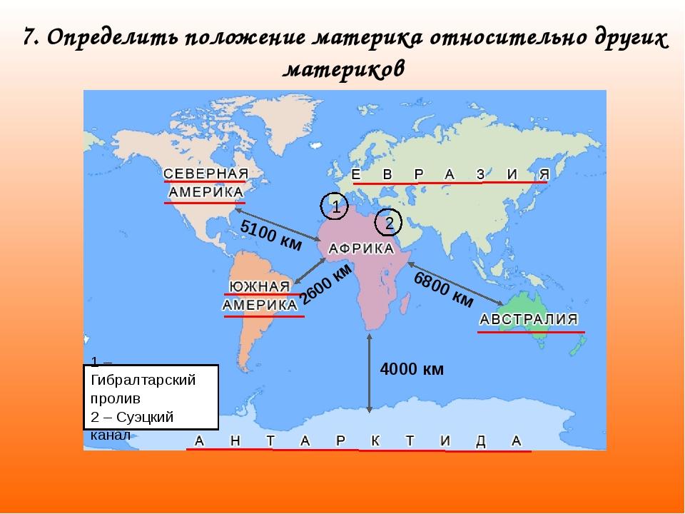 7. Определить положение материка относительно других материков 1 2 1 – Гибрал...