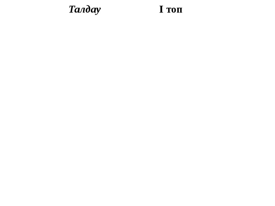 Талдау І топ Үзінді Тарау Пікір 1918 жтамызда Семей қаласында бірінші «Алаш»...