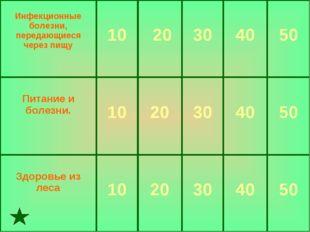 Инфекционные болезни, передающиеся через пищу 10 20 30 40 50 Питание и