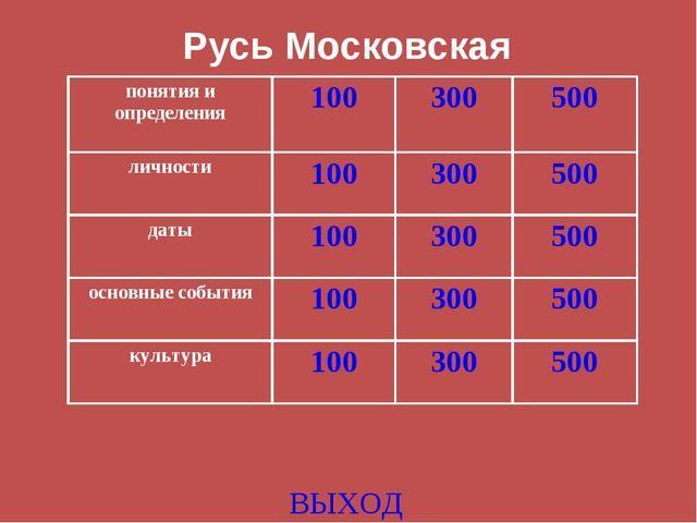 Русь Московская ВЫХОД понятия и определения100300500 личности100300500...
