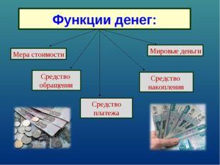 Функции денег: Мера стоимости Средство обращения Средство платежа Средство на