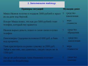 1. Заполнените таблицу. средство накопления мера стоимости средство обращения