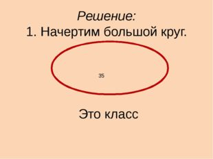 Решение: 1. Начертим большой круг. Это класс 35