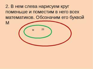 2. В нем слева нарисуем круг поменьше и поместим в него всех математиков. Обо