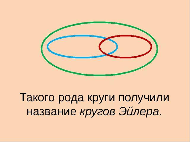 Такого рода круги получили название кругов Эйлера.