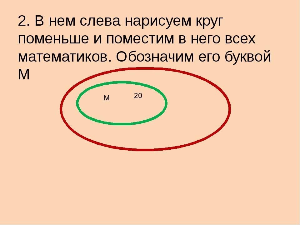 2. В нем слева нарисуем круг поменьше и поместим в него всех математиков. Обо...
