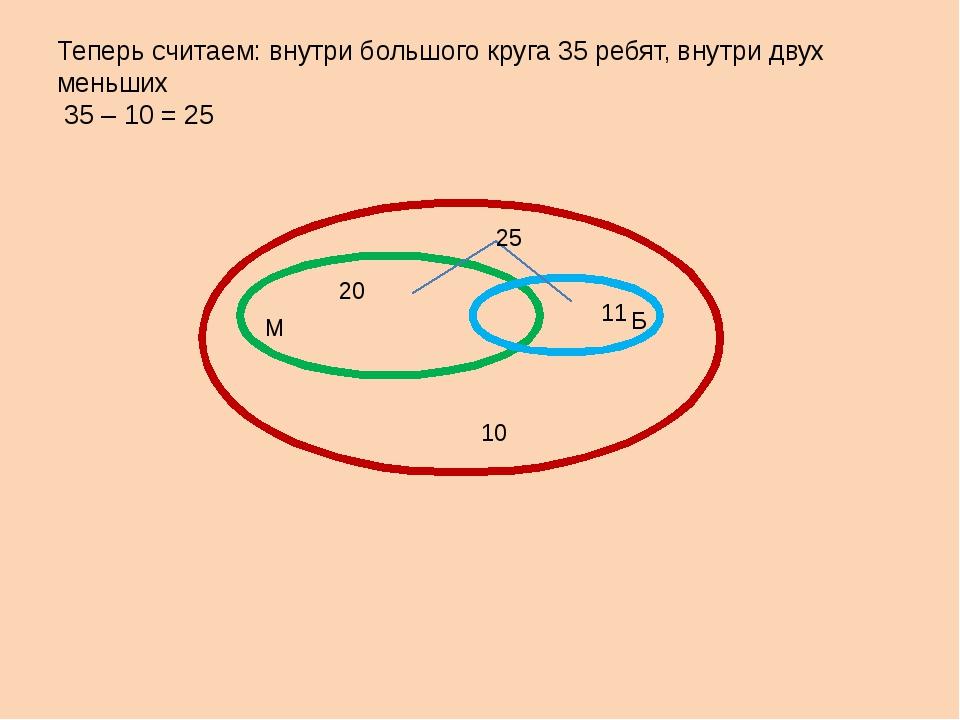 Теперь считаем: внутри большого круга 35 ребят, внутри двух меньших 35 – 10 =...