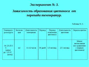 Эксперимент № 3. Зависимость образования цветоноса от перепада температур. Та