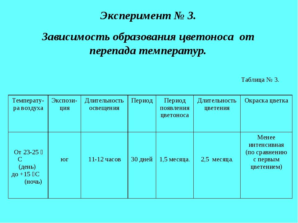 Эксперимент № 3. Зависимость образования цветоноса от перепада температур. Та...