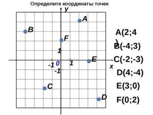 Постройте точки и последовательно соедините их: А(3;3) В(0;3) С(0;0) D(3;0)