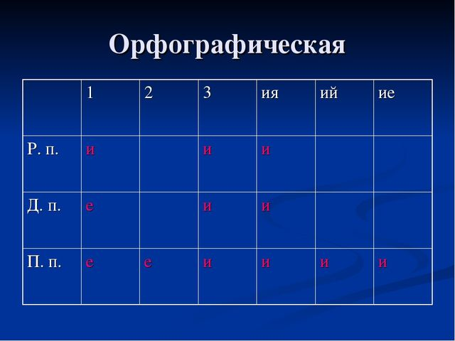 Орфографическая