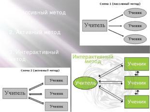 1. Пассивный метод 2. Активный метод 3. Интерактивный метод