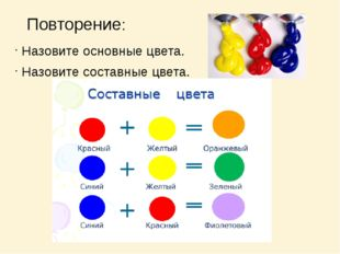 Повторение: Назовите основные цвета. Назовите составные цвета.