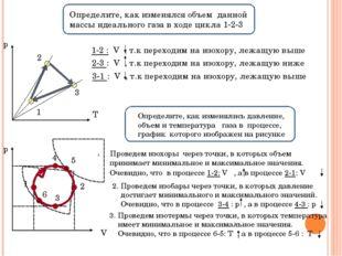 Определите, как изменялся объем данной массы идеального газа в ходе цикла 1-