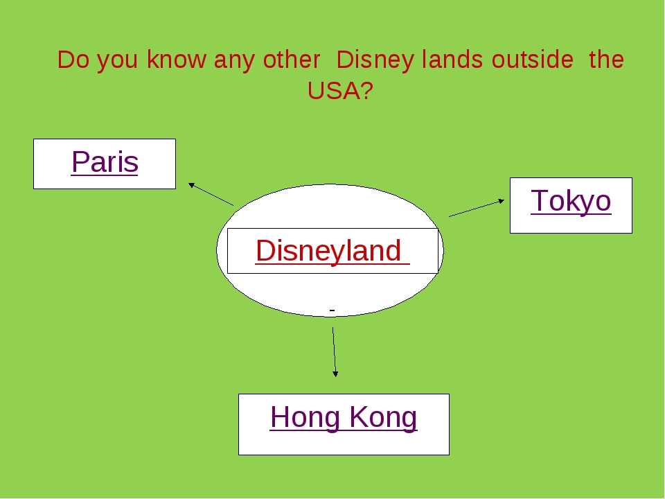 Do you know any other Disney lands outside the USA?