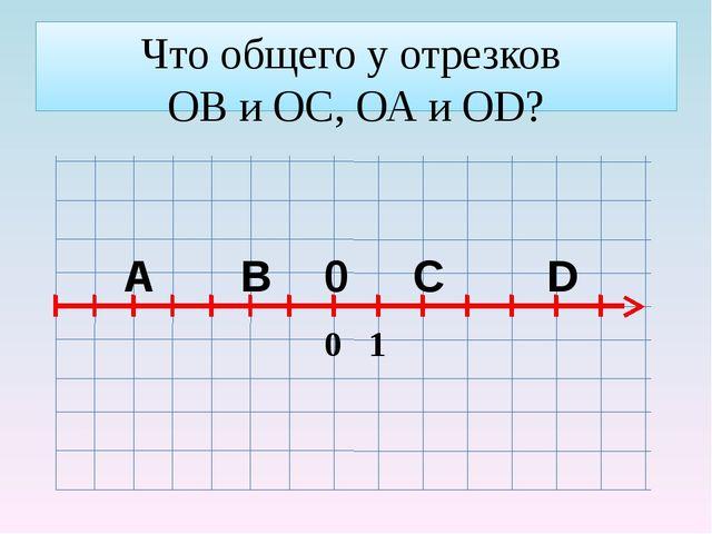 Что общего у отрезков ОВ и ОС, ОА и ОD? 0 С В D А 0 1