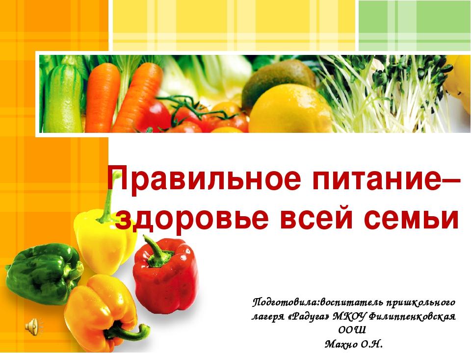 Правильное питание– здоровье всей семьи Подготовила:воспитатель пришкольного...