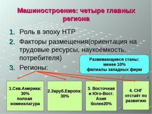 Машиностроение: четыре главных региона Роль в эпоху НТР Факторы размещения(ор