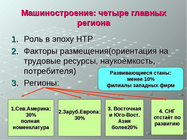 Машиностроение: четыре главных региона Роль в эпоху НТР Факторы размещения(ор...