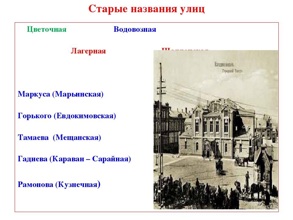 Старые названия улиц Цветочная Водовозная Лагерная Шалдонская Маркуса (Марьин...