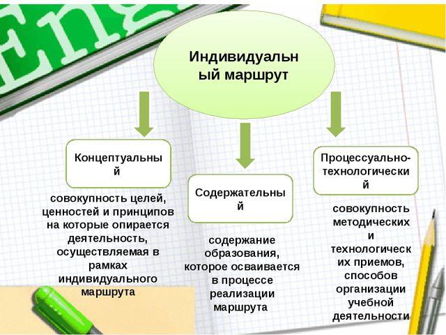 Индивидуальный маршрут Концептуальный Содержательный Процессуально-технологи...