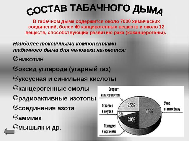 Наиболее токсичными компонентами табачного дыма для человека являются: никоти...