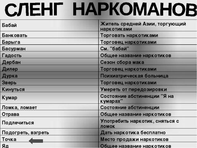 БабайЖитель средней Азии, торгующий наркотиками БанковатьТорговать наркотик...
