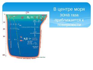В центре моря зона газа приближается к поверхности примерно на 50 метров ,бли