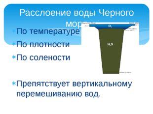 По температуре По плотности По солености Препятствует вертикальному перемешив