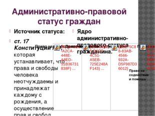 Административно-правовой статус граждан Источник статуса: ст. 17 Конституции
