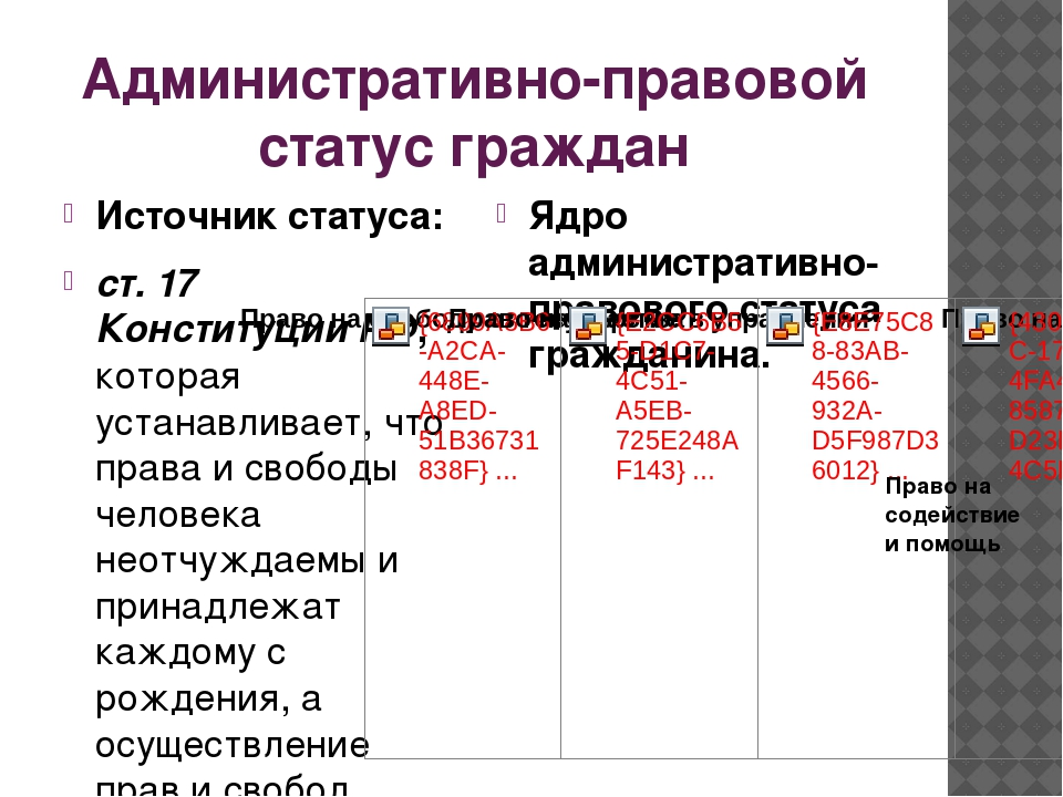Административно-правовой статус граждан Источник статуса: ст. 17 Конституции...