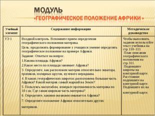 Учебный элементСодержание информацииМетодическое руководство УЭ 1Входной к