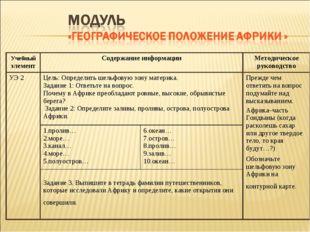 Учебный элементСодержание информацииМетодическое руководство УЭ 2Цель: Опр