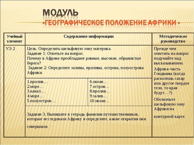 Учебный элементСодержание информацииМетодическое руководство УЭ 2Цель: Опр...