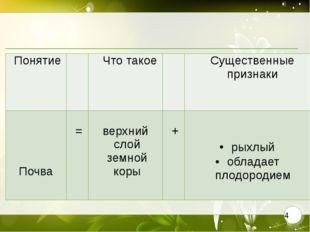 Понятие  Что такое Существенныепризнаки Почва = верхнийслой земной коры + р