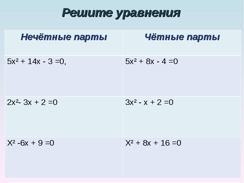 Решите уравнения Нечётные партыЧётные парты 5х² + 14х - 3 =0,5х² + 8х - 4 =...